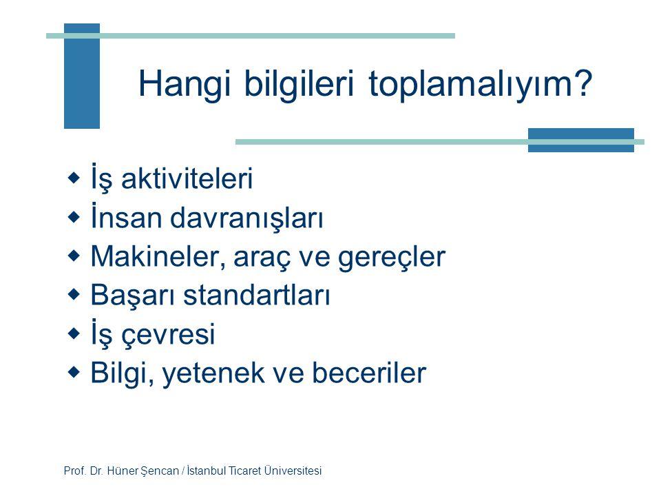 Prof. Dr. Hüner Şencan / İstanbul Ticaret Üniversitesi  AMERİKADA 1964 Medeni Haklar Yasasının 7.Başlığı (Eşit Fırsat İstihdamı-1972) Personel Seçme
