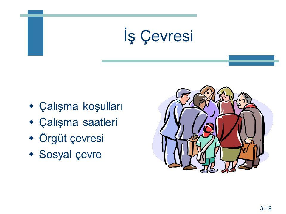 Prof. Dr. Hüner Şencan / İstanbul Ticaret Üniversitesi Başarı Standartları  Daha çok üretim işlerinde kullanılır. Normal bir tempoyla çalışarak günde
