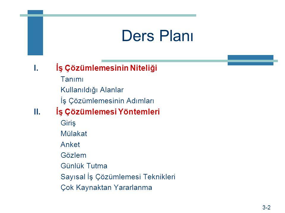 Ders Planı I.İş Çözümlemesinin Niteliği Tanımı Kullanıldığı Alanlar İş Çözümlemesinin Adımları II.İş Çözümlemesi Yöntemleri Giriş Mülakat Anket Gözlem Günlük Tutma Sayısal İş Çözümlemesi Teknikleri Çok Kaynaktan Yararlanma 3-2