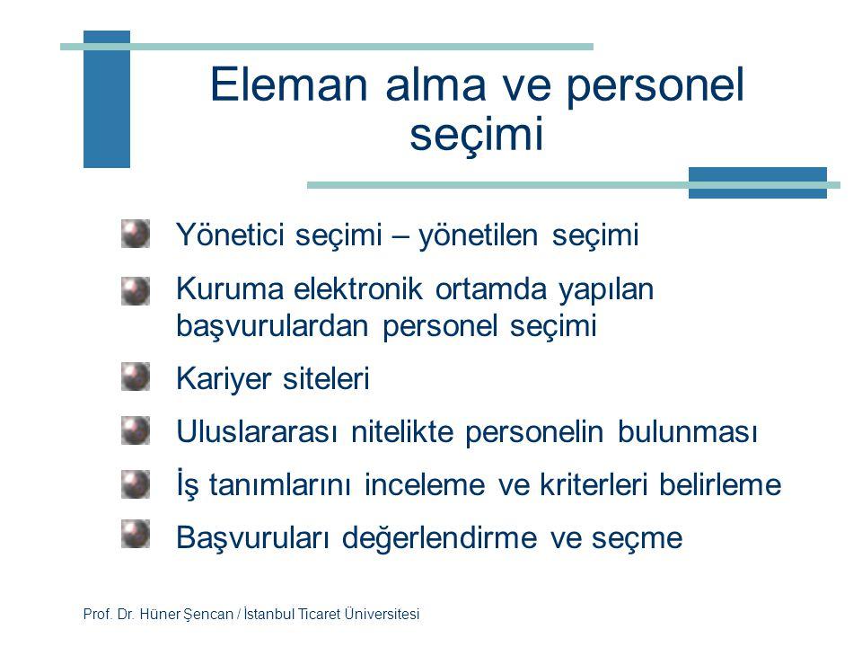 Prof. Dr. Hüner Şencan / İstanbul Ticaret Üniversitesi İş çözümlemesi bilgilerinin kullanımı  İşe eleman alma ve personel seçimi  Ücretlendirme  Ba