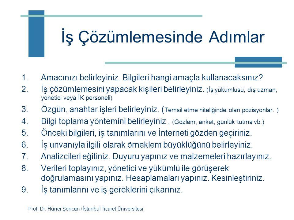 Prof. Dr. Hüner Şencan / İstanbul Ticaret Üniversitesi Atama yapılmamış görevlerin bulunması İş analizi ayrıca ortada kalan, herhangi bir pozisyona at