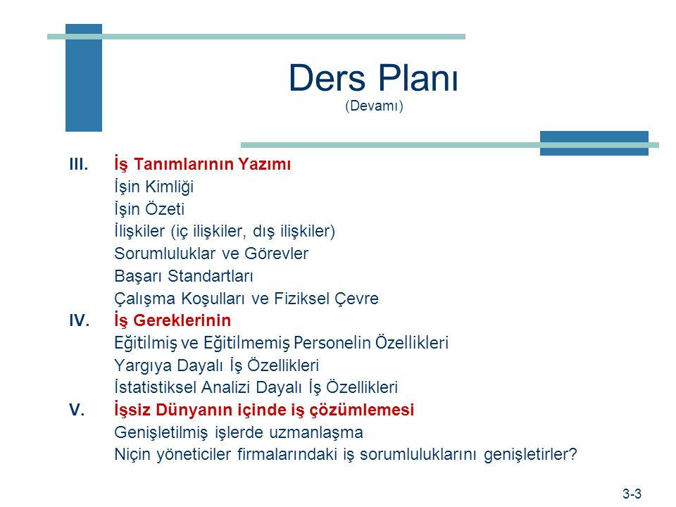 Ders Planı (Devamı) III.İş Tanımlarının Yazımı İşin Kimliği İşin Özeti İlişkiler (iç ilişkiler, dış ilişkiler) Sorumluluklar ve Görevler Başarı Standartları Çalışma Koşulları ve Fiziksel Çevre IV.İş Gereklerinin Eğitilmiş ve Eğitilmemiş Personelin Özellikleri Yargıya Dayalı İş Özellikleri İstatistiksel Analizi Dayalı İş Özellikleri V.İşsiz Dünyanın içinde iş çözümlemesi Genişletilmiş işlerde uzmanlaşma Niçin yöneticiler firmalarındaki iş sorumluluklarını genişletirler.