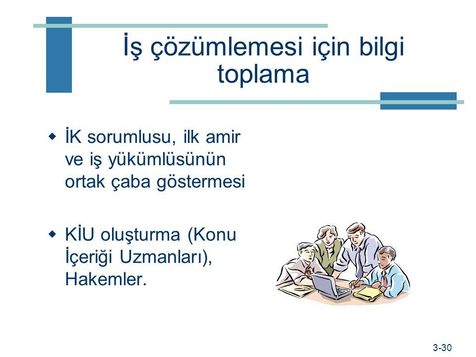 Prof. Dr. Hüner Şencan / İstanbul Ticaret Üniversitesi Bilgi toplama yöntemleri  Mülakat  Anket  Gözlem  Günlük tutma  İnternetten yararlanma  S