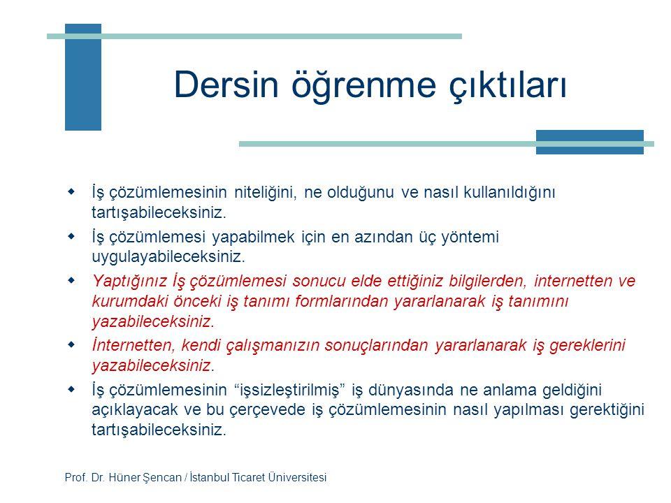 Prof.Dr. Hüner Şencan / İstanbul Ticaret Üniversitesi 3.
