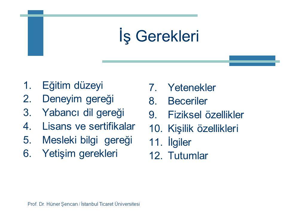 Prof. Dr. Hüner Şencan / İstanbul Ticaret Üniversitesi Günlük Tutma  Zaman kaybettirici bir yöntem  Yükümlünün günlük tutmasını gerektirir  Daha ön