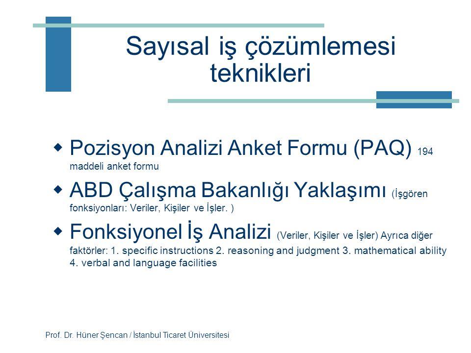 Prof. Dr. Hüner Şencan / İstanbul Ticaret Üniversitesi İş Gerekleri 1.Eğitim düzeyi 2.Deneyim gereği 3.Yabancı dil gereği 4.Lisans ve sertifikalar 5.M