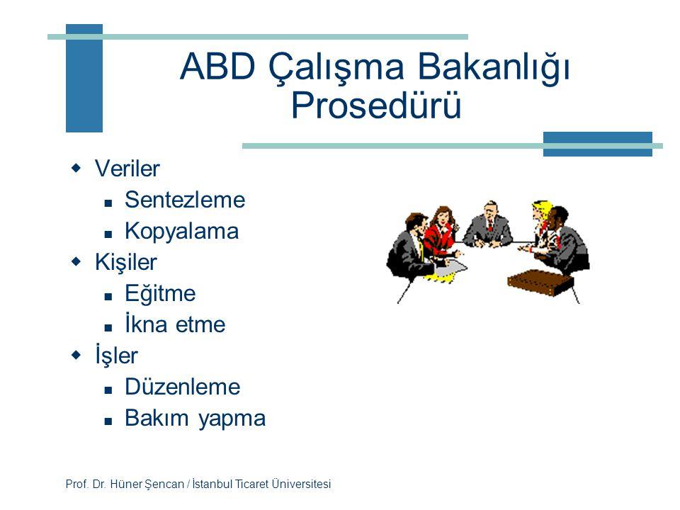 Prof. Dr. Hüner Şencan / İstanbul Ticaret Üniversitesi PAQ Maddeleri  Bilgi Girdisi  Zihinsel Süreçler  İş çıktıları  Diğer kişilerle ilişkiler 