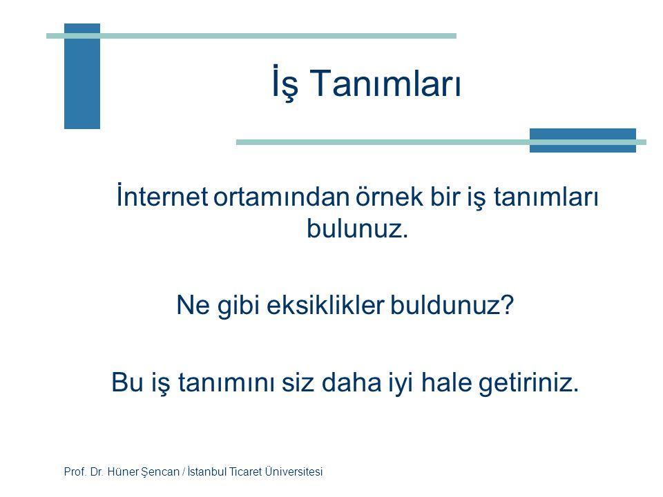 Prof. Dr. Hüner Şencan / İstanbul Ticaret Üniversitesi Başarı standartları Günlük üretim ve faaliyet standardı Çalışma grubu günde 426'dan daha az bir