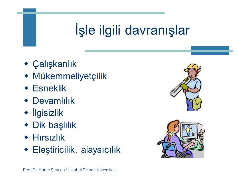 Prof. Dr. Hüner Şencan / İstanbul Ticaret Üniversitesi İş gereklerinin yazımı  İşin iyi yapılması için birinci derecede önemli olan beşeri gereklilik