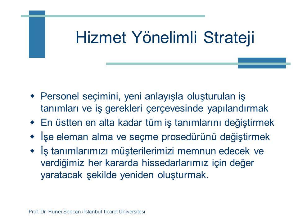 Prof.Dr. Hüner Şencan / İstanbul Ticaret Üniversitesi Anket yöntemi  Hazırları kullanma.