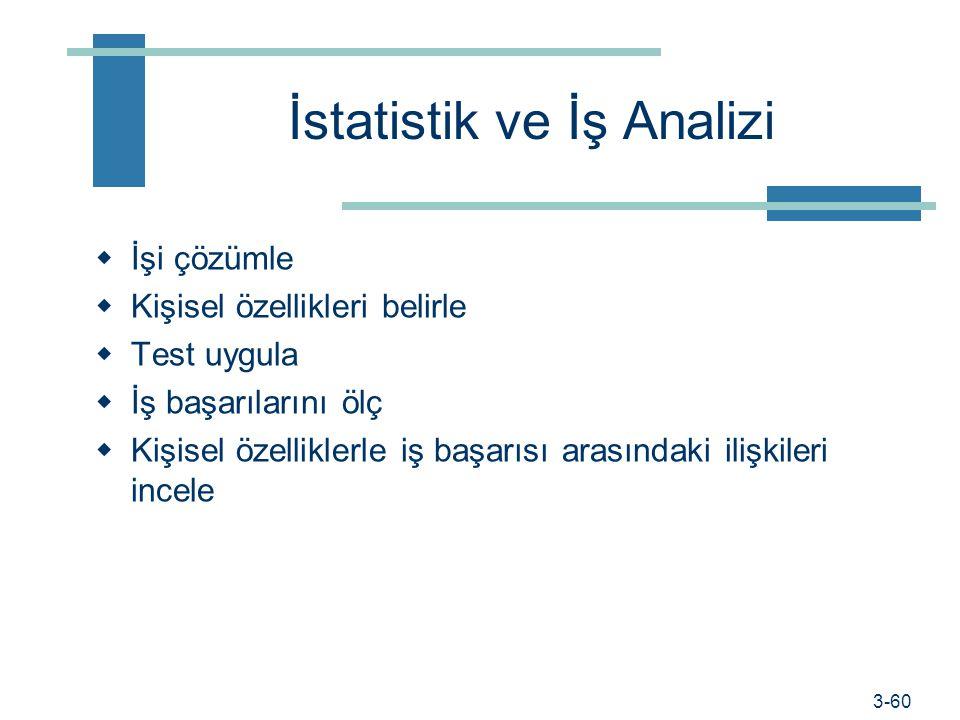 Prof. Dr. Hüner Şencan / İstanbul Ticaret Üniversitesi İşle ilgili davranışlar  Çalışkanlık  Mükemmeliyetçilik  Esneklik  Devamlılık  İlgisizlik