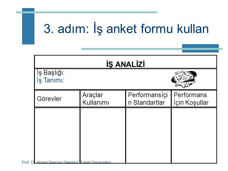 Prof. Dr. Hüner Şencan / İstanbul Ticaret Üniversitesi 2. adım: Örgüt şemasını yeniden çiz  Gereksiz pozisyon ve unvanları ortadan kaldır  Güçlendir