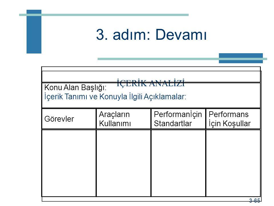 Prof. Dr. Hüner Şencan / İstanbul Ticaret Üniversitesi 3. adım: İş anket formu kullan İŞ ANALİZİ İş Başlığı: İş Tanımı: Görevler Araçlar Kullanımı Per