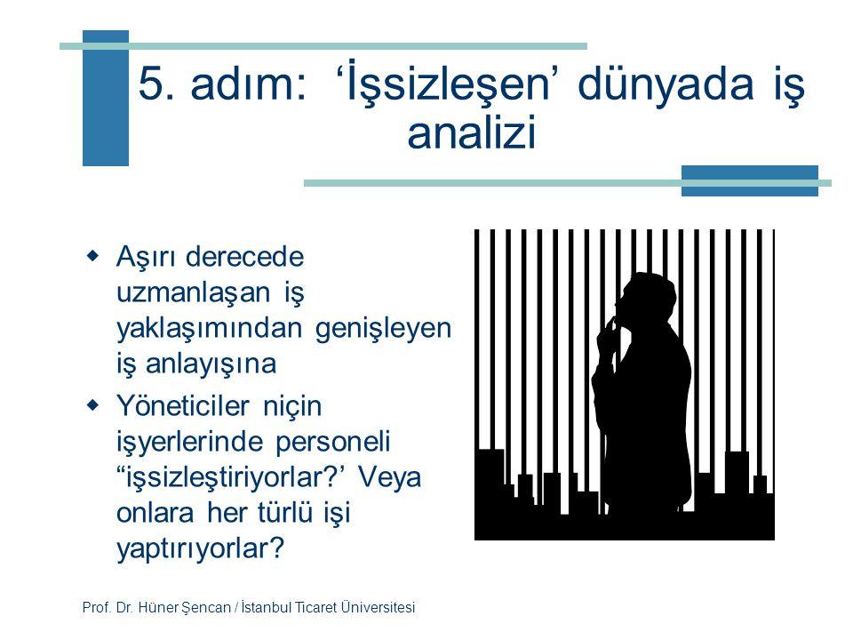 Prof. Dr. Hüner Şencan / İstanbul Ticaret Üniversitesi 4. adım: Vazifeler ve görevler listesini oluştur  İnternetten, ilk amirden ve iş yükümlüsünden