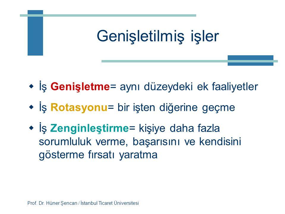 Prof. Dr. Hüner Şencan / İstanbul Ticaret Üniversitesi 5. adım: 'İşsizleşen' dünyada iş analizi  Aşırı derecede uzmanlaşan iş yaklaşımından genişleye