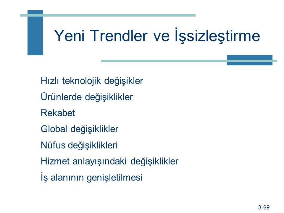 Prof. Dr. Hüner Şencan / İstanbul Ticaret Üniversitesi Genişletilmiş işler  İş Genişletme= aynı düzeydeki ek faaliyetler  İş Rotasyonu= bir işten di