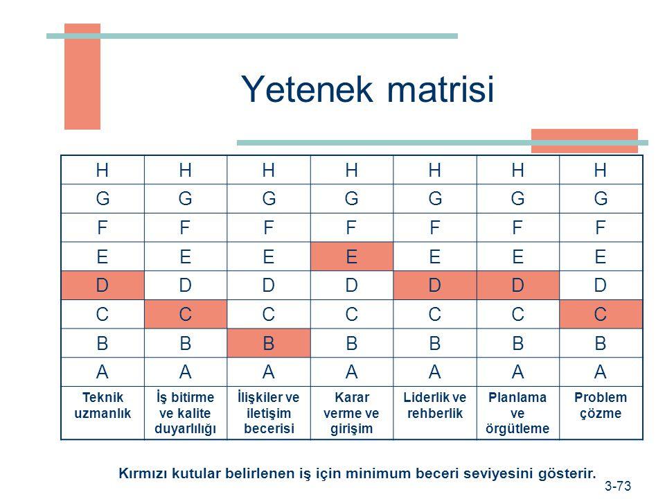 Prof. Dr. Hüner Şencan / İstanbul Ticaret Üniversitesi Örgütler nasıl cevap veriyorlar  Sınırsız örgütler  Değişim mühendisliği  Geniş bantlı iş ta