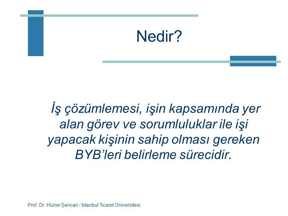 Prof. Dr. Hüner Şencan / İstanbul Ticaret Üniversitesi Günümüzde çalışmanın anlamı Her çalışan, bireysel görevlerini en yüksek duyarlılık ve başarı il