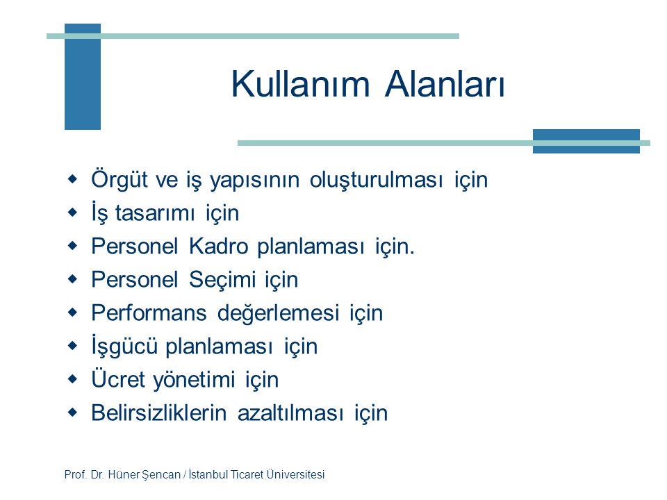 Prof. Dr. Hüner Şencan / İstanbul Ticaret Üniversitesi Nedir? İş çözümlemesi, işin kapsamında yer alan görev ve sorumluluklar ile işi yapacak kişinin
