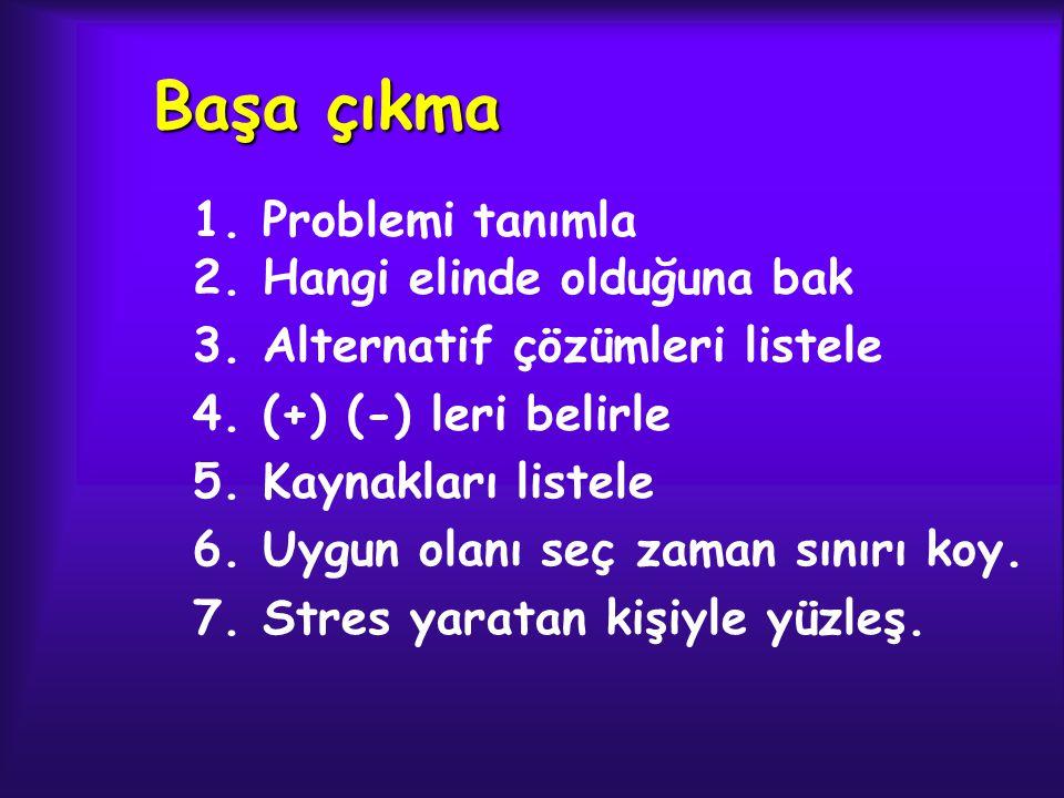 Başa çıkma 1. Problemi tanımla 2. Hangi elinde olduğuna bak 3. Alternatif çözümleri listele 4. (+) (-) leri belirle 5. Kaynakları listele 6. Uygun ola