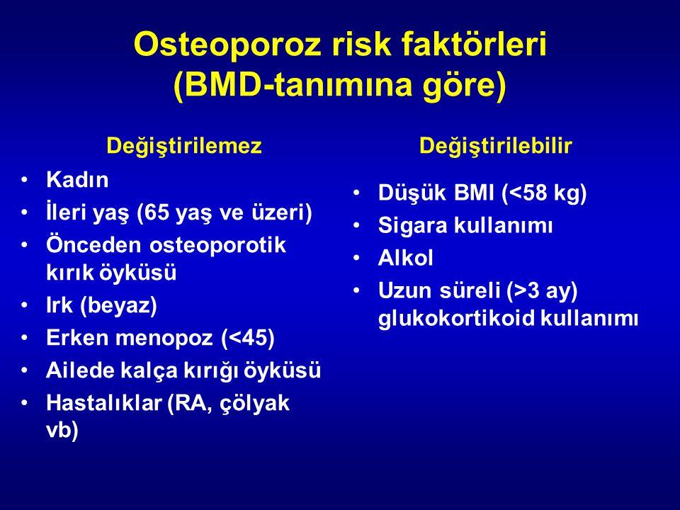 Osteoporoz risk faktörleri (BMD-tanımına göre) Değiştirilemez Kadın İleri yaş (65 yaş ve üzeri) Önceden osteoporotik kırık öyküsü Irk (beyaz) Erken menopoz (<45) Ailede kalça kırığı öyküsü Hastalıklar (RA, çölyak vb) Değiştirilebilir Düşük BMI (<58 kg) Sigara kullanımı Alkol Uzun süreli (>3 ay) glukokortikoid kullanımı