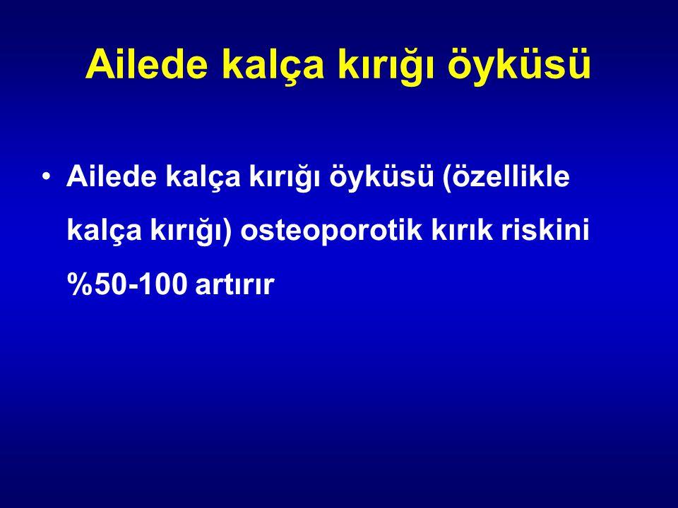 Ailede kalça kırığı öyküsü Ailede kalça kırığı öyküsü (özellikle kalça kırığı) osteoporotik kırık riskini %50-100 artırır
