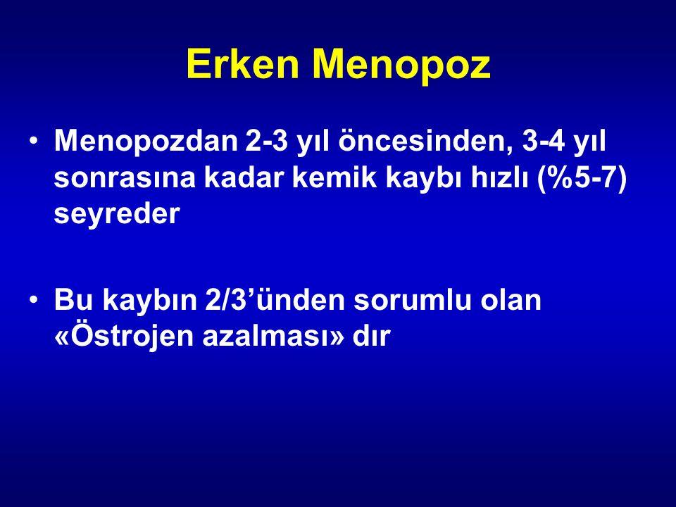 Erken Menopoz Menopozdan 2-3 yıl öncesinden, 3-4 yıl sonrasına kadar kemik kaybı hızlı (%5-7) seyreder Bu kaybın 2/3'ünden sorumlu olan «Östrojen azalması» dır