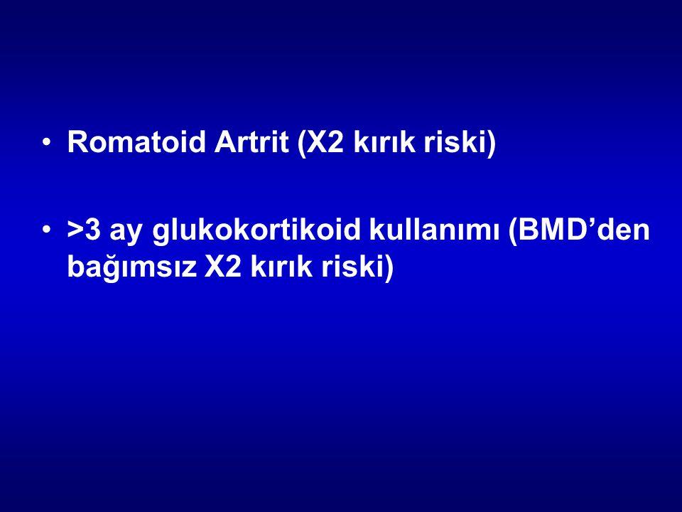 Romatoid Artrit (X2 kırık riski) >3 ay glukokortikoid kullanımı (BMD'den bağımsız X2 kırık riski)