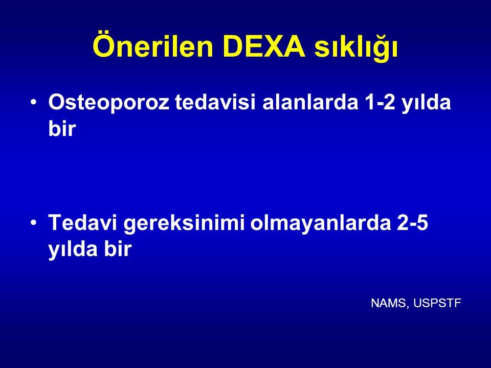 Önerilen DEXA sıklığı Osteoporoz tedavisi alanlarda 1-2 yılda bir Tedavi gereksinimi olmayanlarda 2-5 yılda bir NAMS, USPSTF