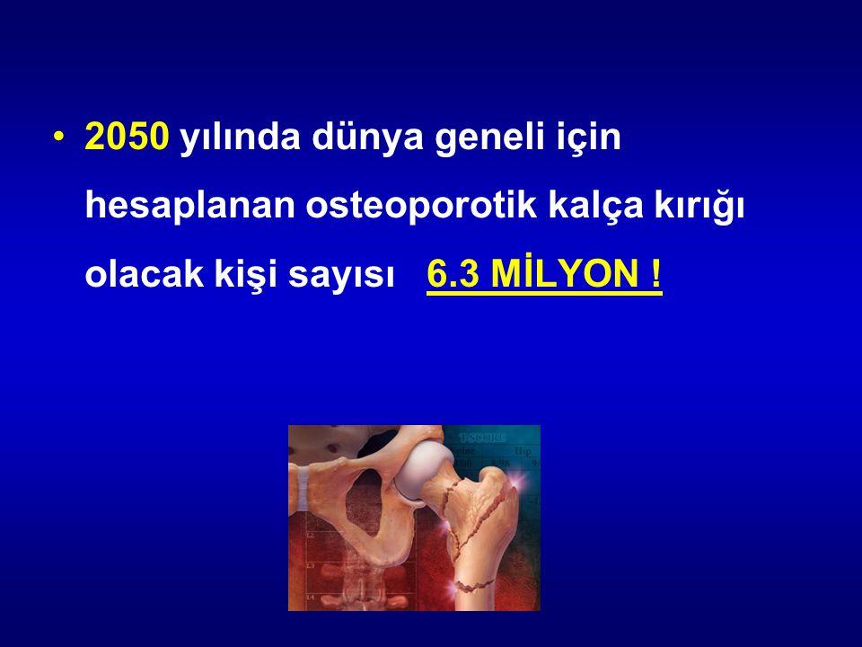 2050 yılında dünya geneli için hesaplanan osteoporotik kalça kırığı olacak kişi sayısı 6.3 MİLYON !