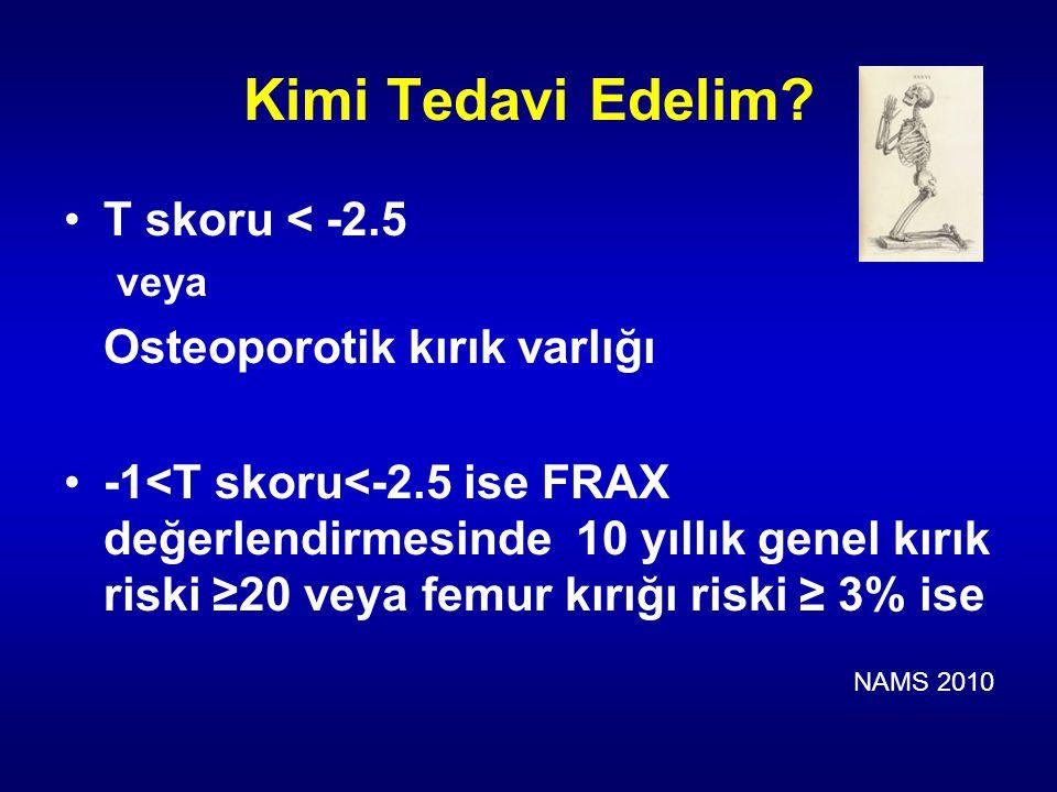 Kimi Tedavi Edelim? T skoru < -2.5 veya Osteoporotik kırık varlığı -1<T skoru<-2.5 ise FRAX değerlendirmesinde 10 yıllık genel kırık riski ≥20 veya fe