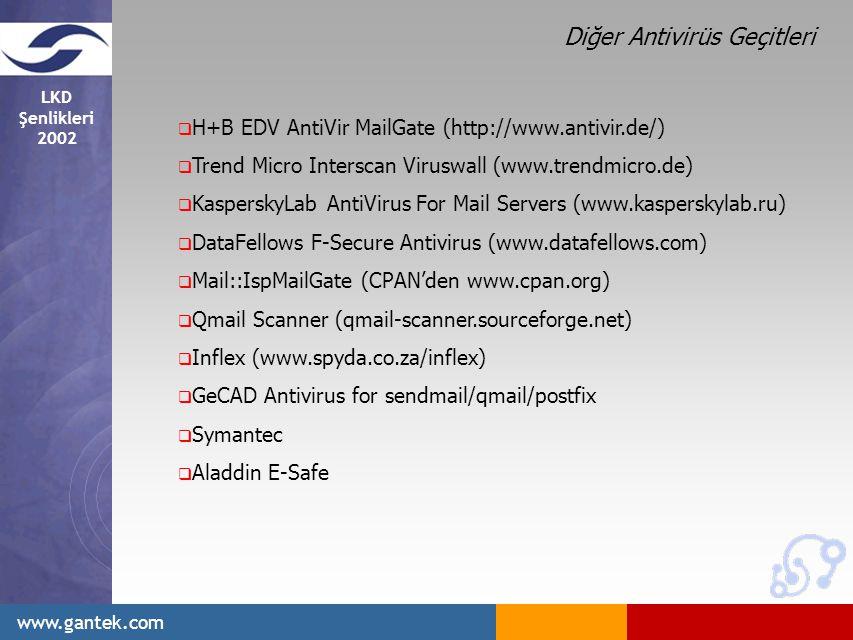 LKD Şenlikleri 2002 www.gantek.com  H+B EDV AntiVir MailGate (http://www.antivir.de/)  Trend Micro Interscan Viruswall (www.trendmicro.de)  KasperskyLab AntiVirus For Mail Servers (www.kasperskylab.ru)  DataFellows F-Secure Antivirus (www.datafellows.com)  Mail::IspMailGate (CPAN'den www.cpan.org)  Qmail Scanner (qmail-scanner.sourceforge.net)  Inflex (www.spyda.co.za/inflex)  GeCAD Antivirus for sendmail/qmail/postfix  Symantec  Aladdin E-Safe Diğer Antivirüs Geçitleri