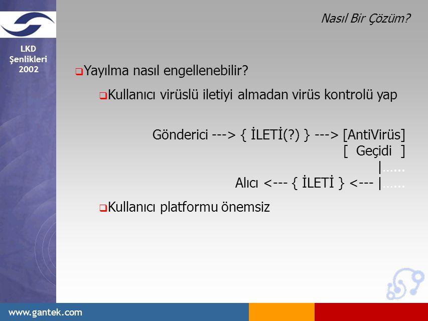 LKD Şenlikleri 2002 www.gantek.com  Yayılma nasıl engellenebilir.