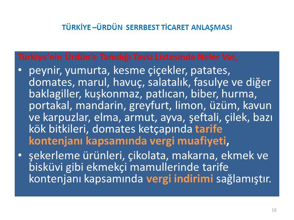 TÜRKİYE –ÜRDÜN SERRBEST TİCARET ANLAŞMASI Türkiye'nin Ürdün'e Tanıdığı Taviz Listesinde Neler Var, peynir, yumurta, kesme çiçekler, patates, domates, marul, havuç, salatalık, fasulye ve diğer baklagiller, kuşkonmaz, patlıcan, biber, hurma, portakal, mandarin, greyfurt, limon, üzüm, kavun ve karpuzlar, elma, armut, ayva, şeftali, çilek, bazı kök bitkileri, domates ketçapında tarife kontenjanı kapsamında vergi muafiyeti, şekerleme ürünleri, çikolata, makarna, ekmek ve bisküvi gibi ekmekçi mamullerinde tarife kontenjanı kapsamında vergi indirimi sağlamıştır.