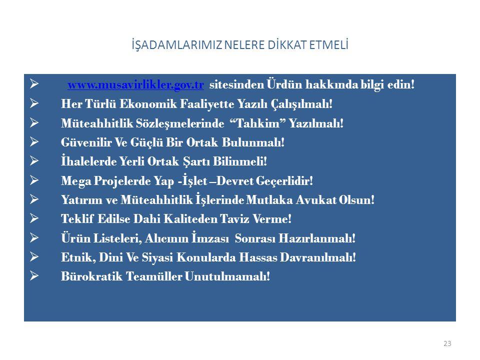 İŞADAMLARIMIZ NELERE DİKKAT ETMELİ  www.musavirlikler.gov.tr sitesinden Ürdün hakkında bilgi edin!www.musavirlikler.gov.tr  Her Türlü Ekonomik Faaliyette Yazılı Çalı ş ılmalı.