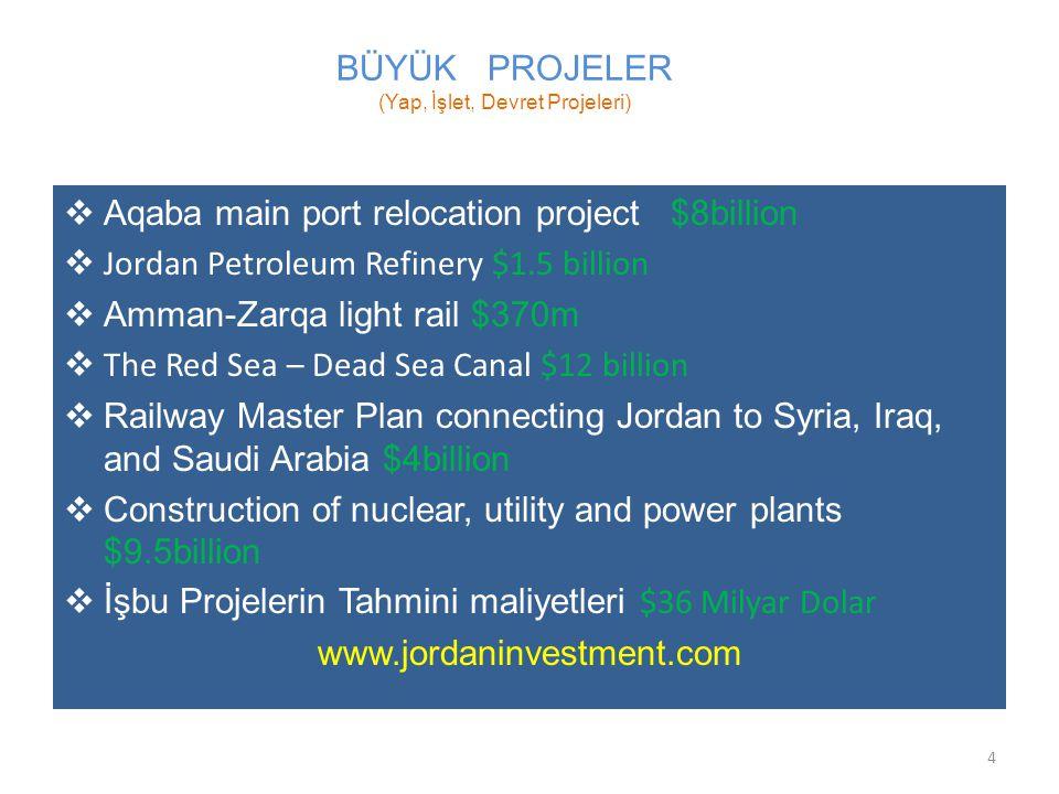  Aqaba main port relocation project $8billion  Jordan Petroleum Refinery $1.5 billion  Amman-Zarqa light rail $370m  The Red Sea – Dead Sea Canal $12 billion  Railway Master Plan connecting Jordan to Syria, Iraq, and Saudi Arabia $4billion  Construction of nuclear, utility and power plants $9.5billion  İşbu Projelerin Tahmini maliyetleri $36 Milyar Dolar www.jordaninvestment.com 4 BÜYÜK PROJELER (Yap, İşlet, Devret Projeleri)