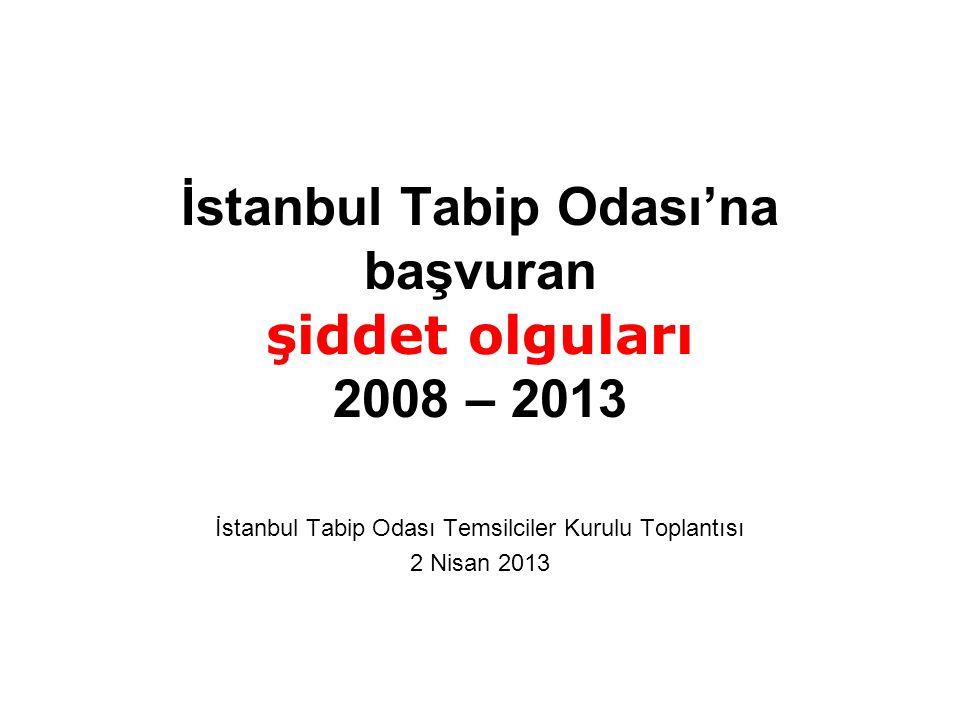 İstanbul Tabip Odası'na başvuran şiddet olguları 2008 – 2013 İstanbul Tabip Odası Temsilciler Kurulu Toplantısı 2 Nisan 2013