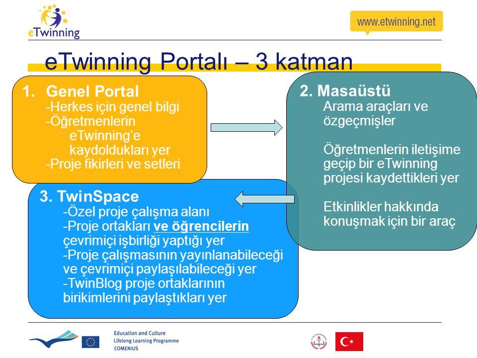 eTwinning Portalı – 3 katman 3.