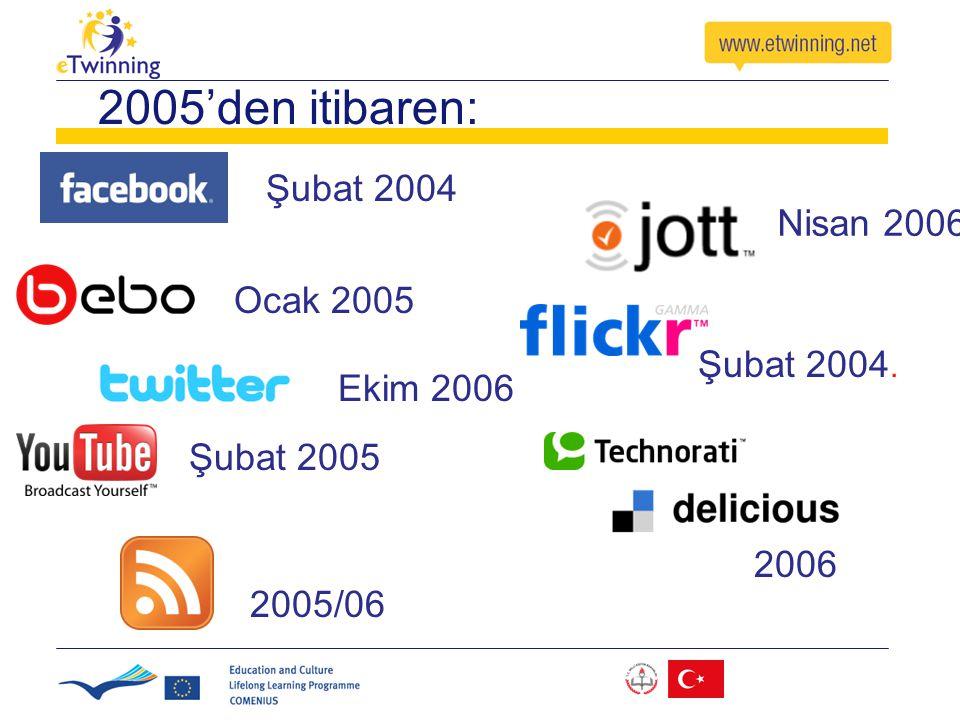 Web 2.0 Etkileşimli ve Yenilikçi - haber yap - görüşler yayınla - arşiv oluştur - olaylar hakında görüş bildir - iletişim kur