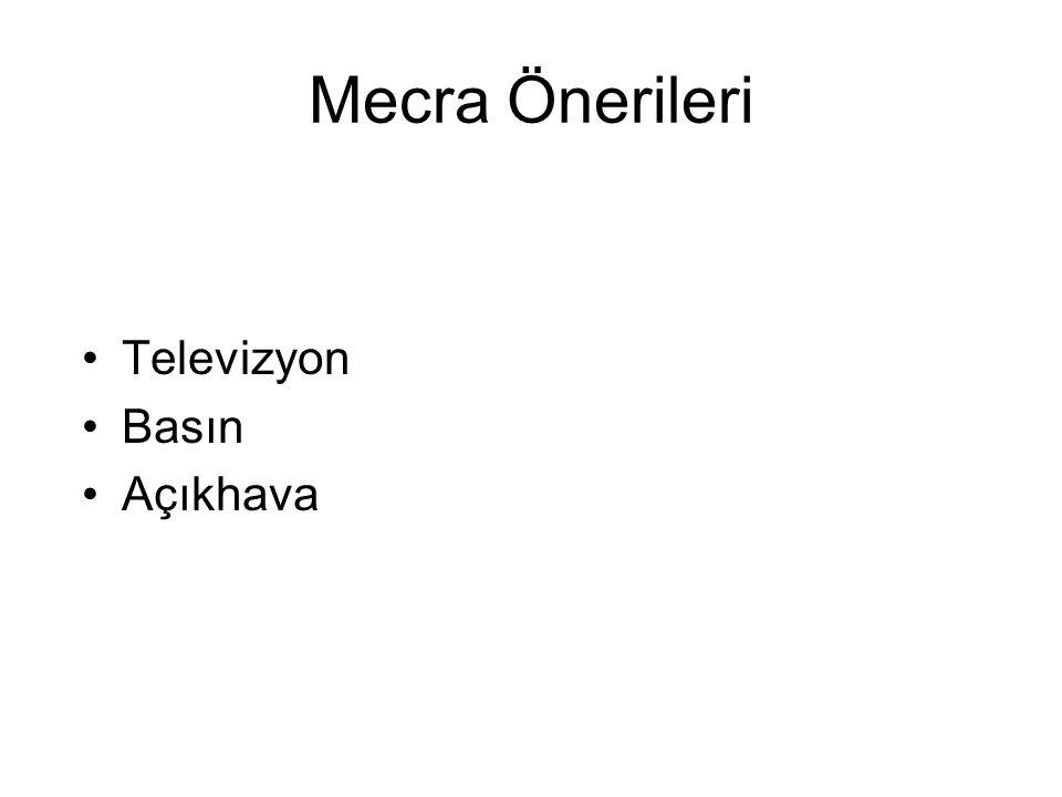 Mecra Önerileri Televizyon Basın Açıkhava