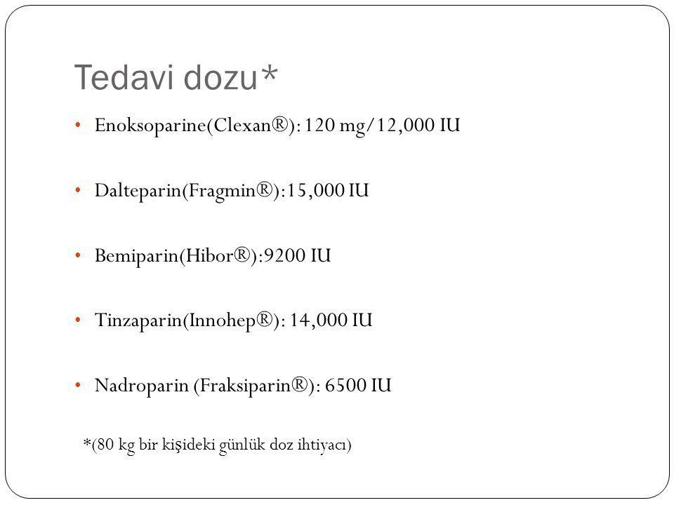 Tedavi dozu* Enoksoparine(Clexan®): 120 mg/12,000 IU Dalteparin(Fragmin®):15,000 IU Bemiparin(Hibor®):9200 IU Tinzaparin(Innohep®): 14,000 IU Nadropar