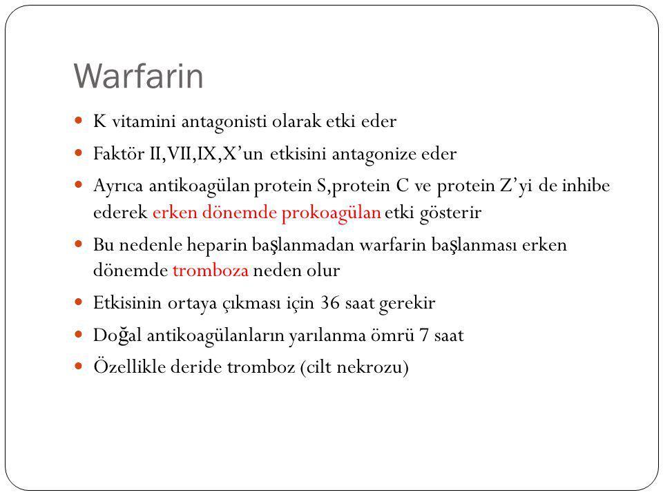 Warfarin K vitamini antagonisti olarak etki eder Faktör II,VII,IX,X'un etkisini antagonize eder Ayrıca antikoagülan protein S,protein C ve protein Z'y