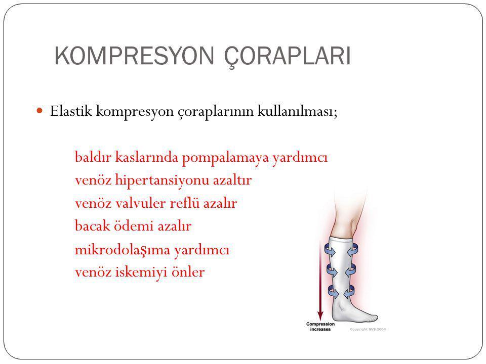 KOMPRESYON ÇORAPLARI Elastik kompresyon çoraplarının kullanılması; baldır kaslarında pompalamaya yardımcı venöz hipertansiyonu azaltır venöz valvuler