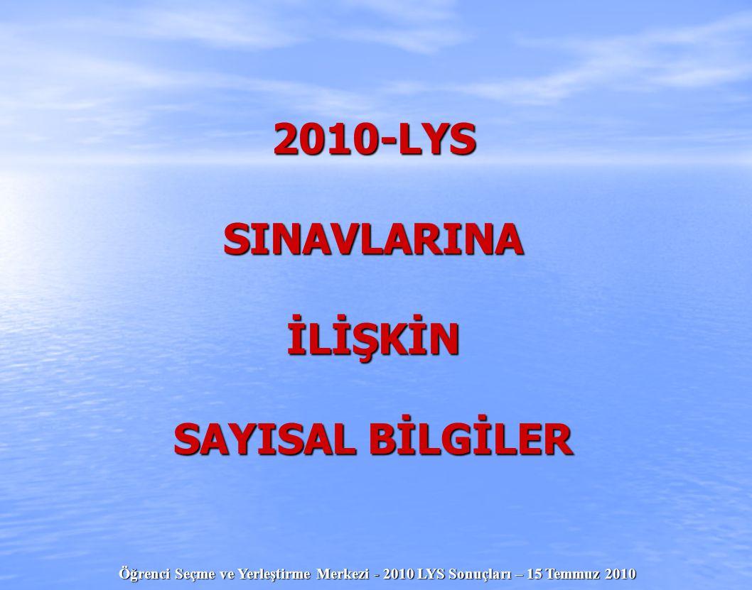 Öğrenci Seçme ve Yerleştirme Merkezi - 2010 LYS Sonuçları – 15 Temmuz 2010 2010-LYS SINAVLARINA İLİŞKİN SAYISAL BİLGİLER