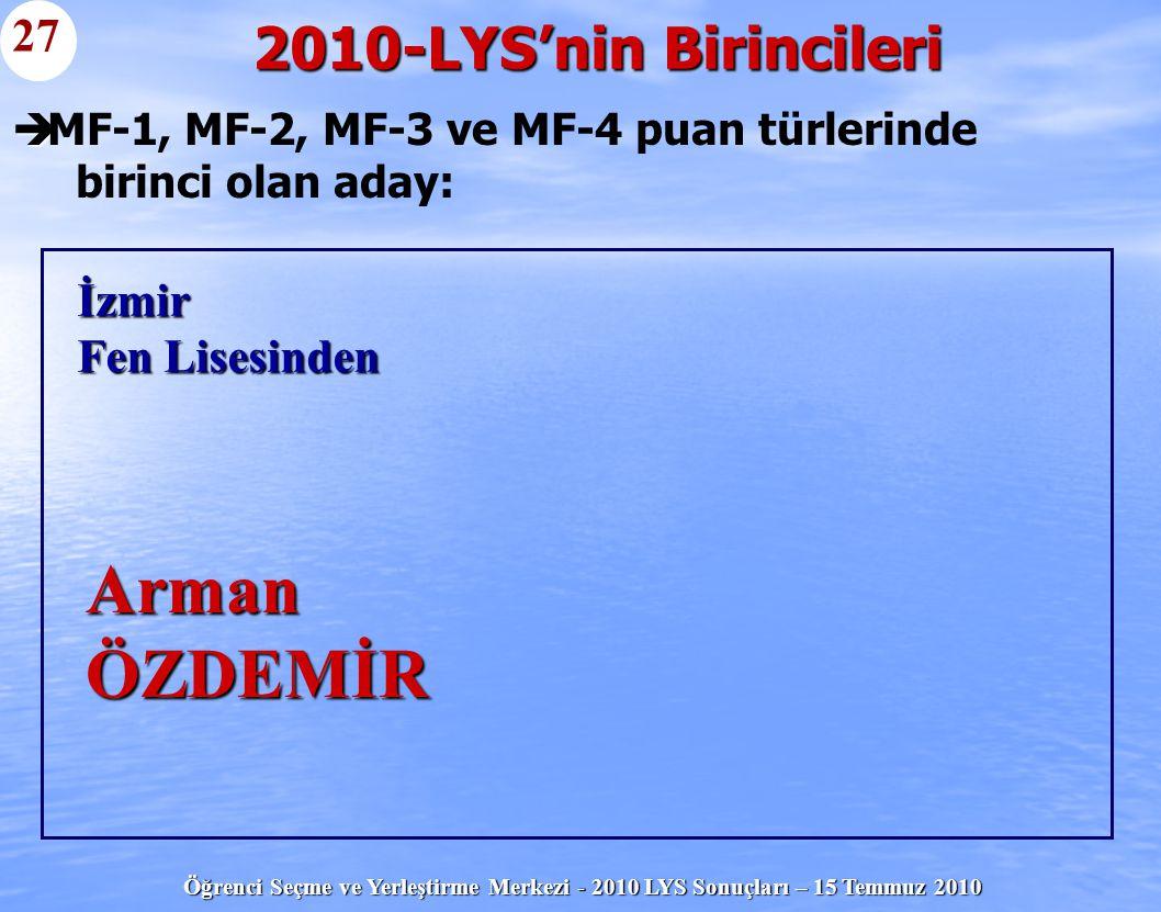 Öğrenci Seçme ve Yerleştirme Merkezi - 2010 LYS Sonuçları – 15 Temmuz 2010   MF-1, MF-2, MF-3 ve MF-4 puan türlerinde birinci olan aday: 2010-LYS'ni