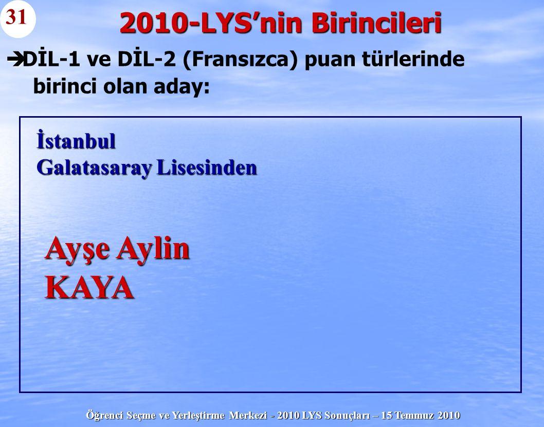 Öğrenci Seçme ve Yerleştirme Merkezi - 2010 LYS Sonuçları – 15 Temmuz 2010   DİL-1 ve DİL-2 (Fransızca) puan türlerinde birinci olan aday: 2010-LYS'