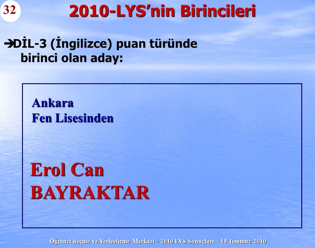 Öğrenci Seçme ve Yerleştirme Merkezi - 2010 LYS Sonuçları – 15 Temmuz 2010   DİL-3 (İngilizce) puan türünde birinci olan aday: 2010-LYS'nin Birincil