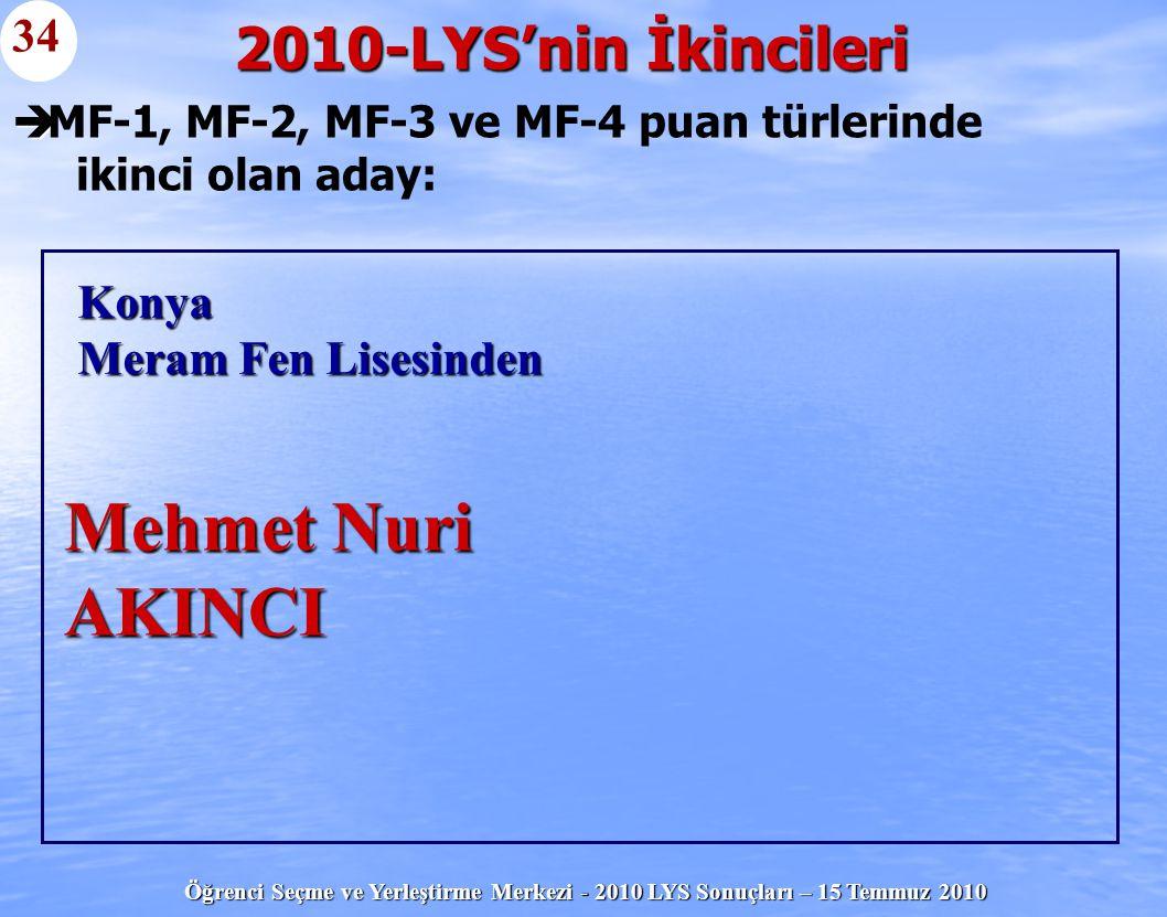 Öğrenci Seçme ve Yerleştirme Merkezi - 2010 LYS Sonuçları – 15 Temmuz 2010   MF-1, MF-2, MF-3 ve MF-4 puan türlerinde ikinci olan aday: 2010-LYS'nin