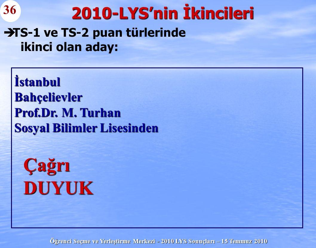 Öğrenci Seçme ve Yerleştirme Merkezi - 2010 LYS Sonuçları – 15 Temmuz 2010   TS-1 ve TS-2 puan türlerinde ikinci olan aday: 2010-LYS'nin İkincileri
