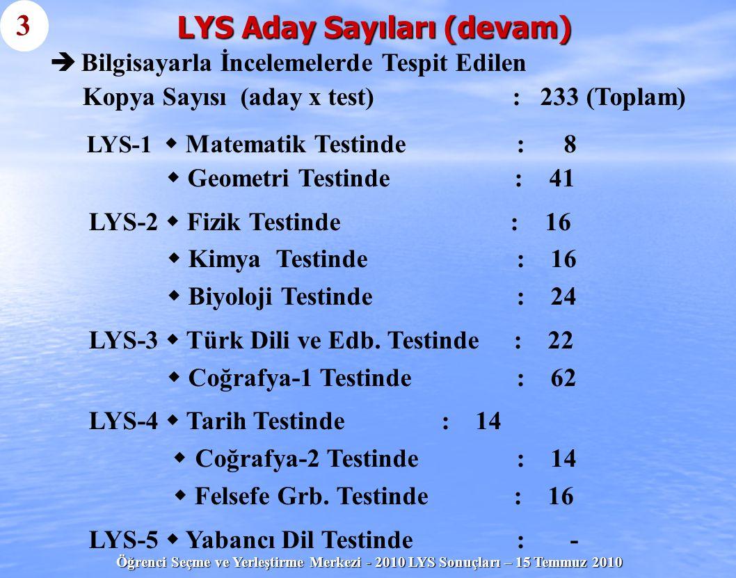 Öğrenci Seçme ve Yerleştirme Merkezi - 2010 LYS Sonuçları – 15 Temmuz 2010 LYS Aday Sayıları (devam) 3   Bilgisayarla İncelemelerde Tespit Edilen Ko